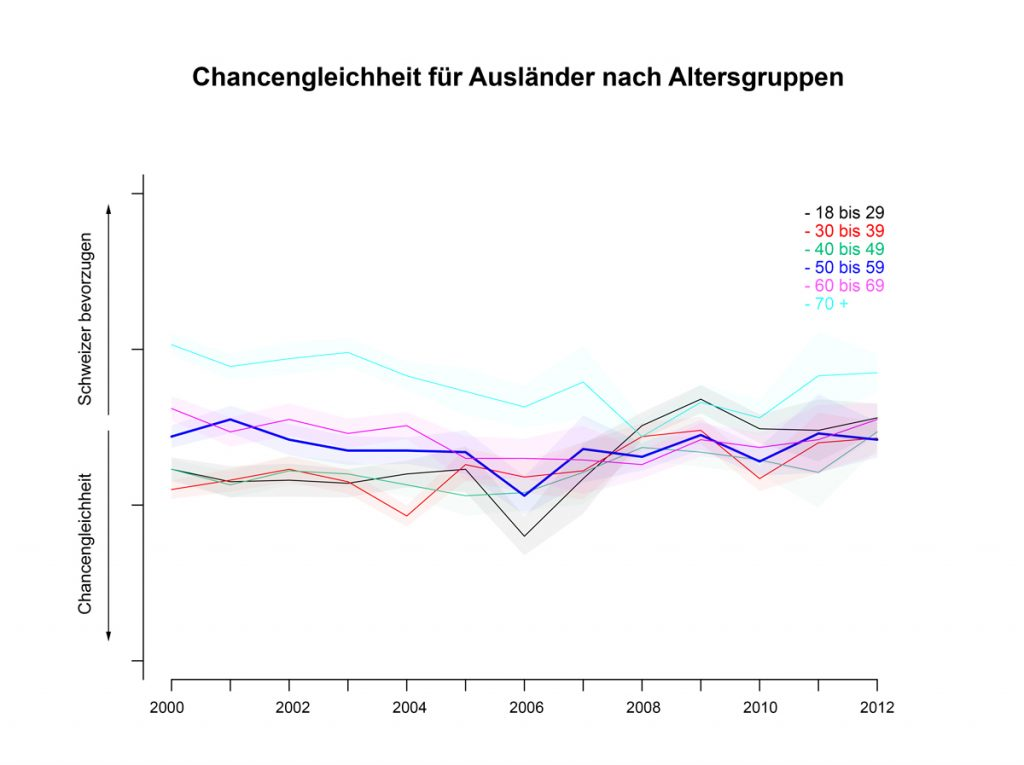 vox_chancengleichheit_strahm