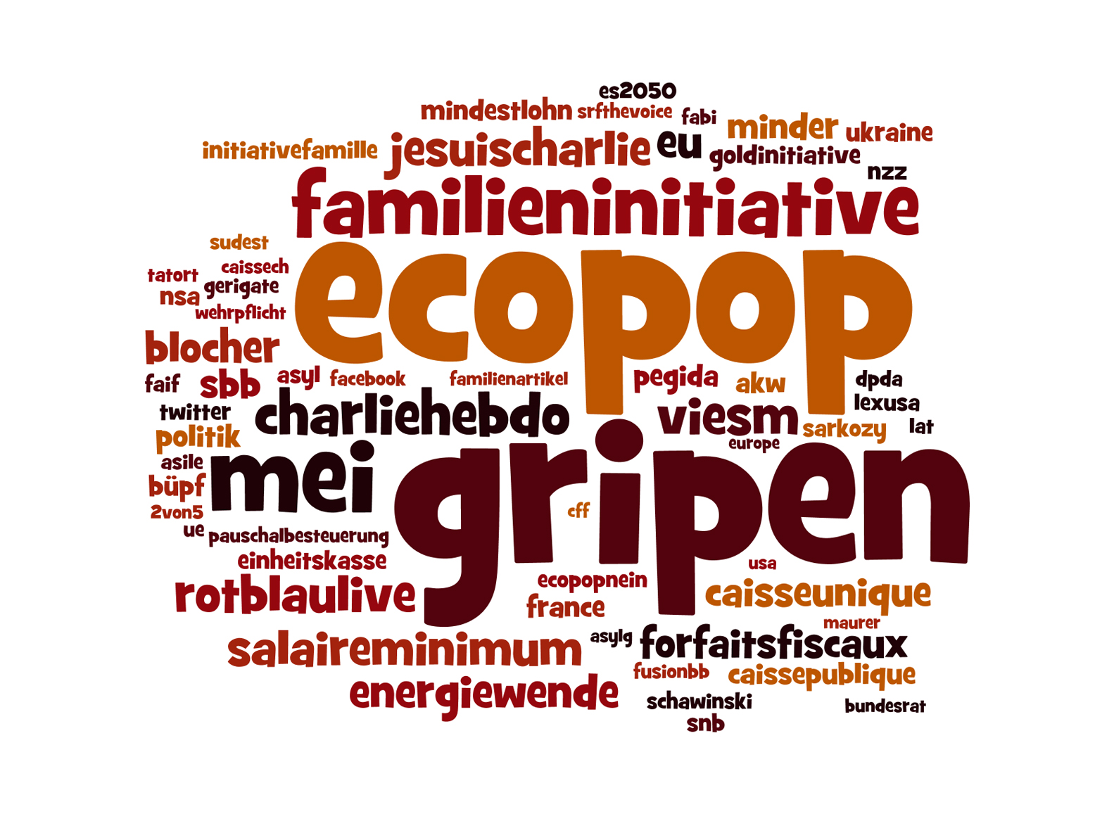 wordle_all_filterthemen_red